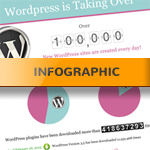 wordpress-is-taking-over_tn